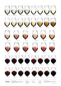 Vinfargekart